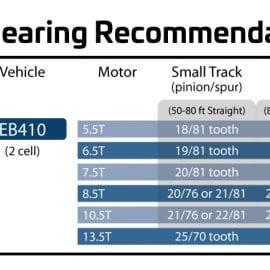 EB410_Gearing_Chart