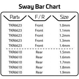 EB410_SwayBar_Chart