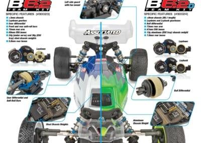 Associated B6.2 & B6.2D